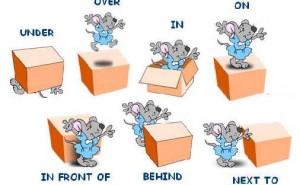 Prepositioner (prepositions)