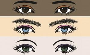 Kan vi gissa vilken form du har på dina ögonbryn?
